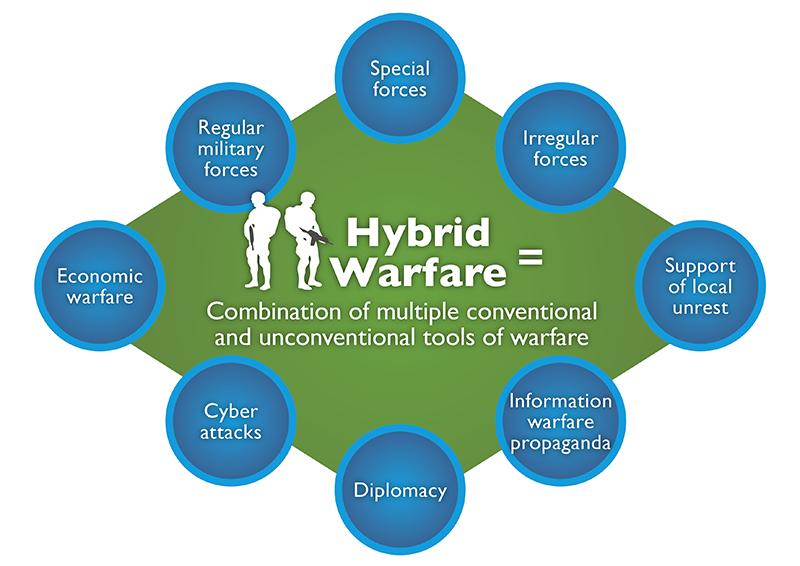 hybrid_warfare-001